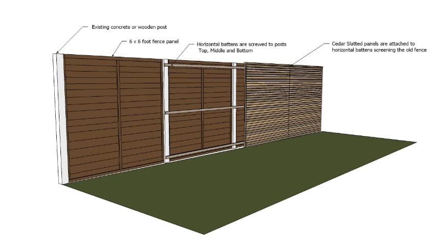 How To Hide A Concrete Posts And Gravel Boards