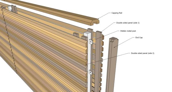 a diagram of a double sided slatted fence panel